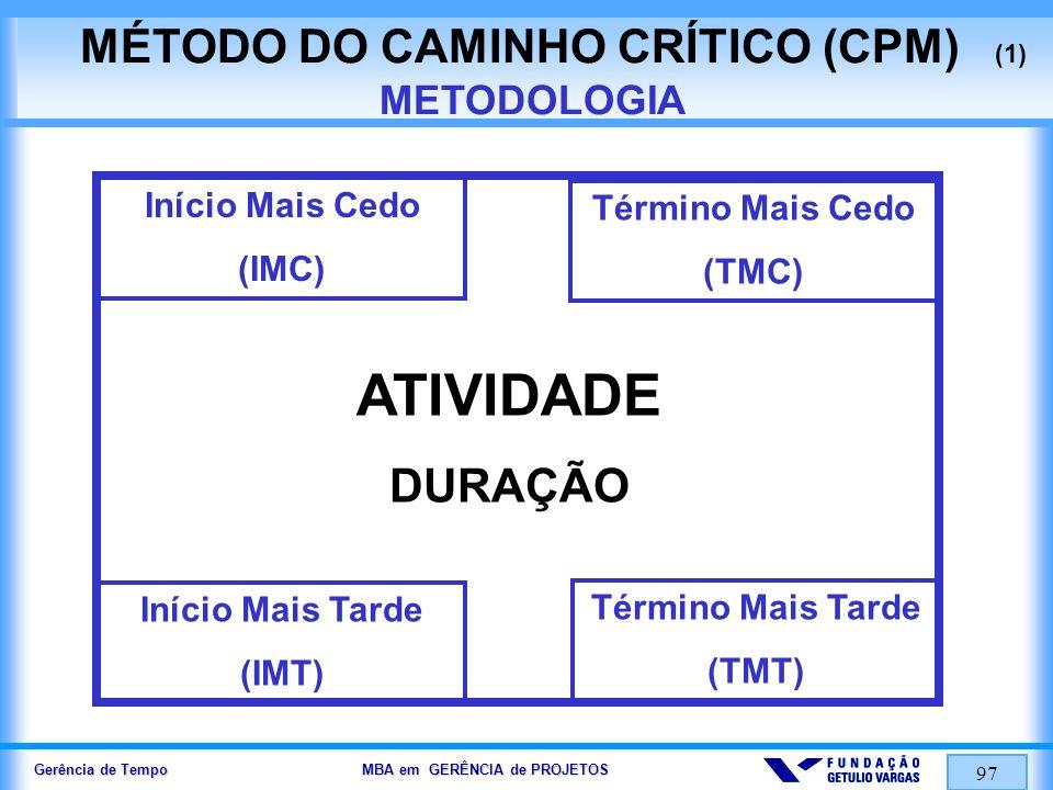 ATIVIDADE MÉTODO DO CAMINHO CRÍTICO (CPM) (1) METODOLOGIA DURAÇÃO
