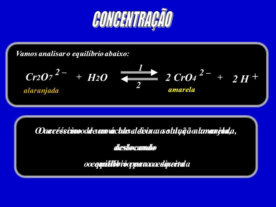 CONCENTRAÇÃO Cr2O7 H2O 2 CrO4 + 2 H 1 2 – 2 – + + 2