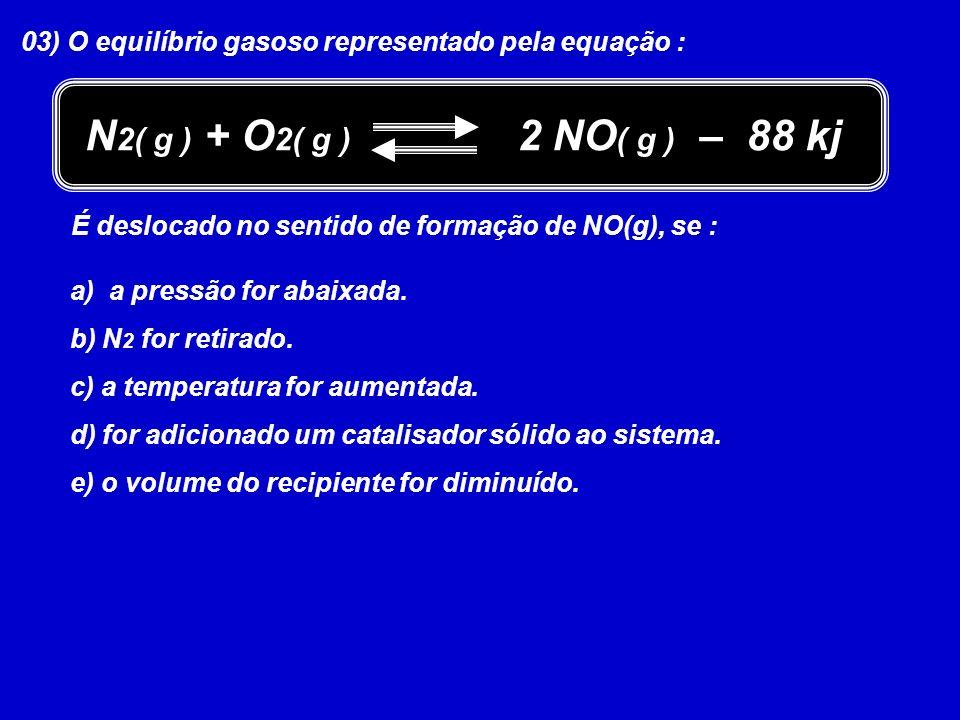 03) O equilíbrio gasoso representado pela equação :