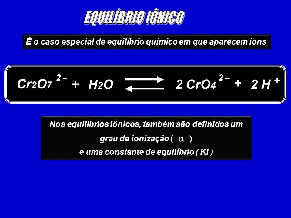 EQUILÍBRIO IÔNICO Cr2O7 + H2O 2 CrO4 + 2 H +