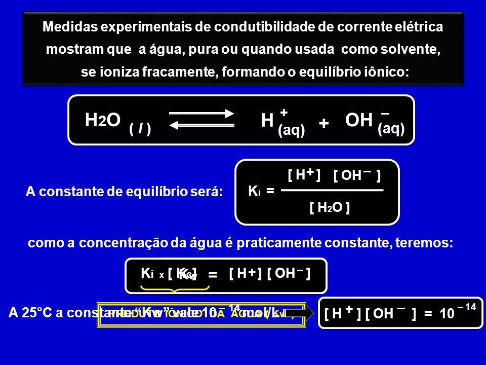 Medidas experimentais de condutibilidade de corrente elétrica