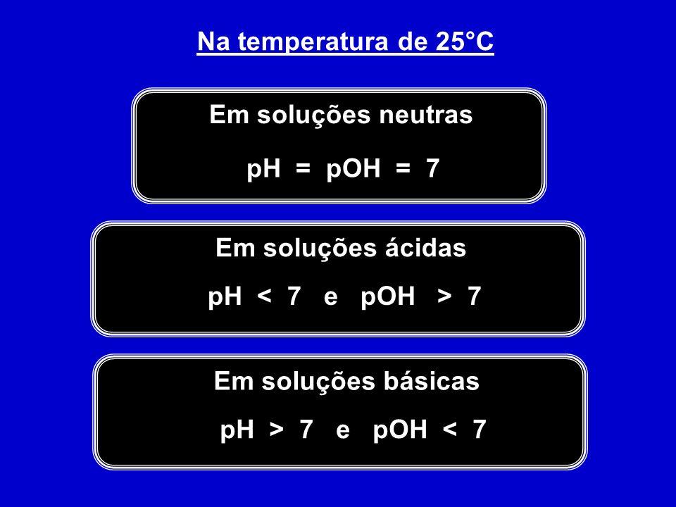 Na temperatura de 25°C Em soluções neutras. pH = pOH = 7. Em soluções ácidas. pH < 7 e pOH > 7.