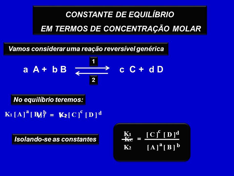 a A + b B c C + d D CONSTANTE DE EQUILÍBRIO