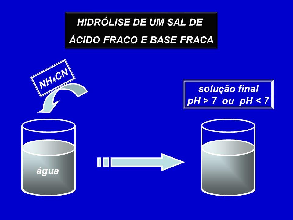 ÁCIDO FRACO E BASE FRACA