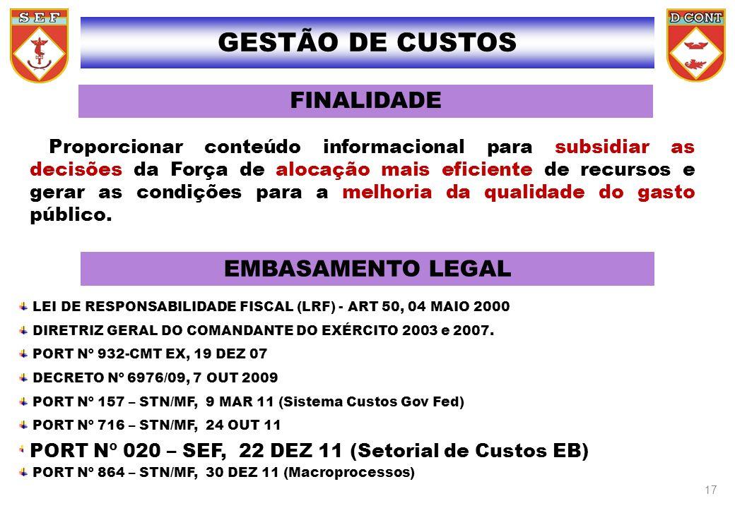 GESTÃO DE CUSTOS FINALIDADE EMBASAMENTO LEGAL
