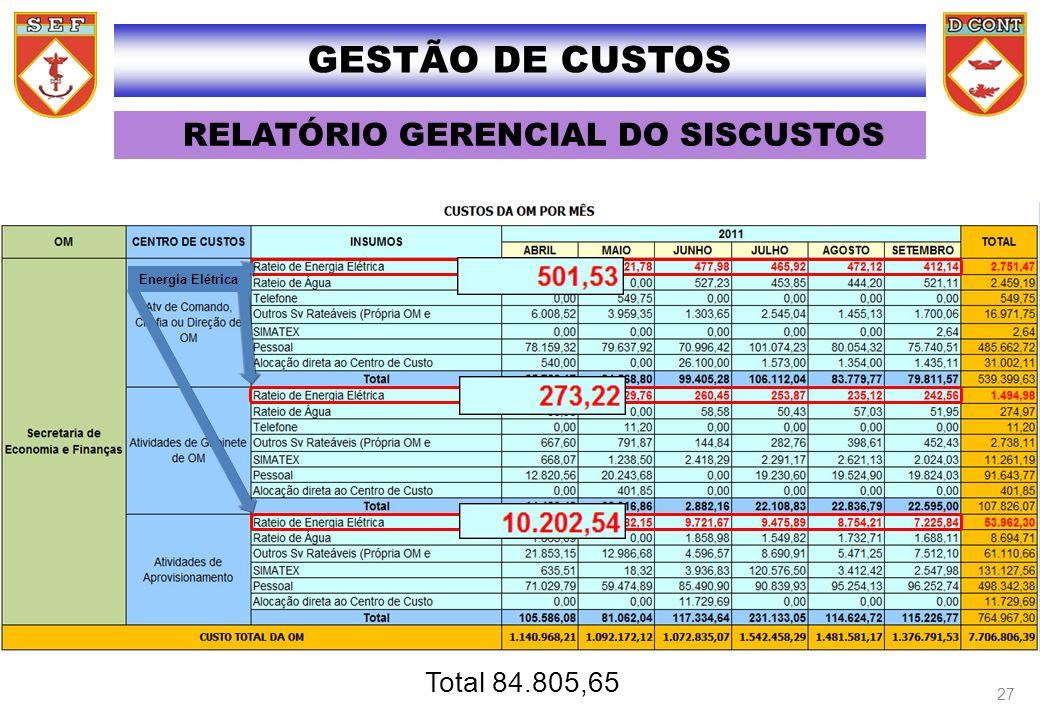 RELATÓRIO GERENCIAL DO SISCUSTOS