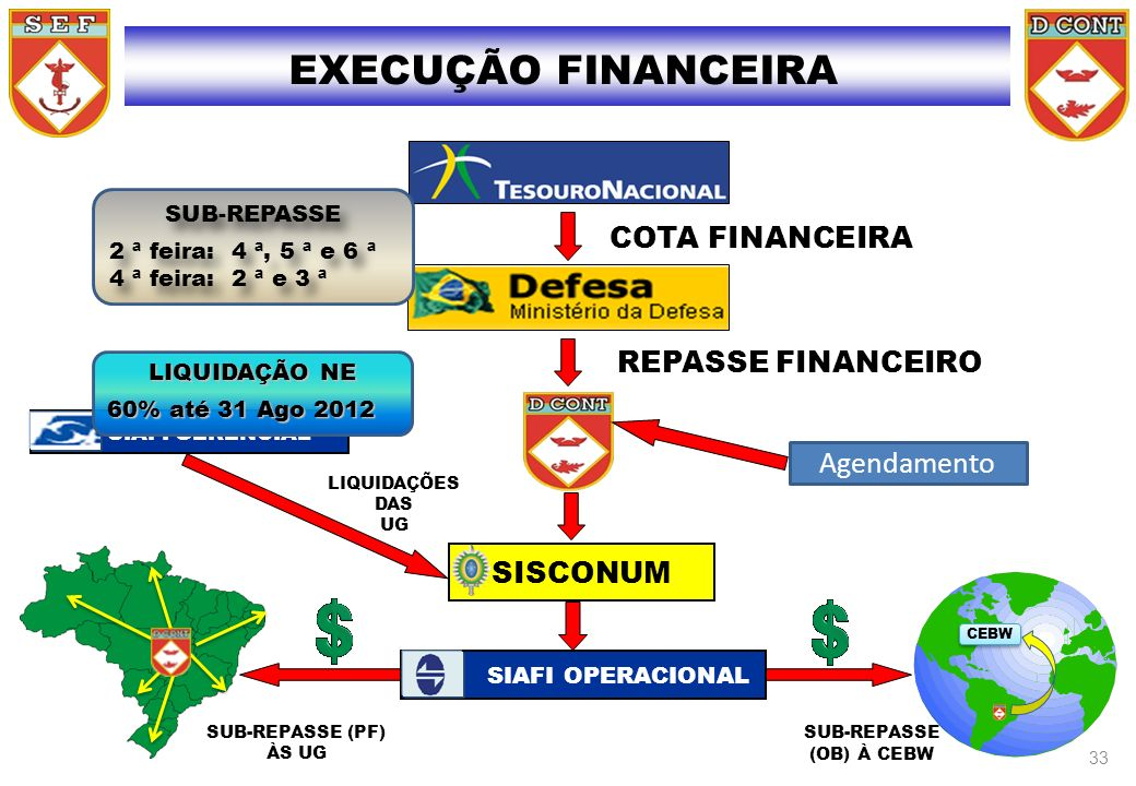 EXECUÇÃO FINANCEIRA EXECUÇÃO FINANCEIRA