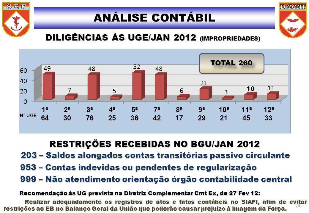 ANÁLISE CONTÁBIL EXECUÇÃO FINANCEIRA