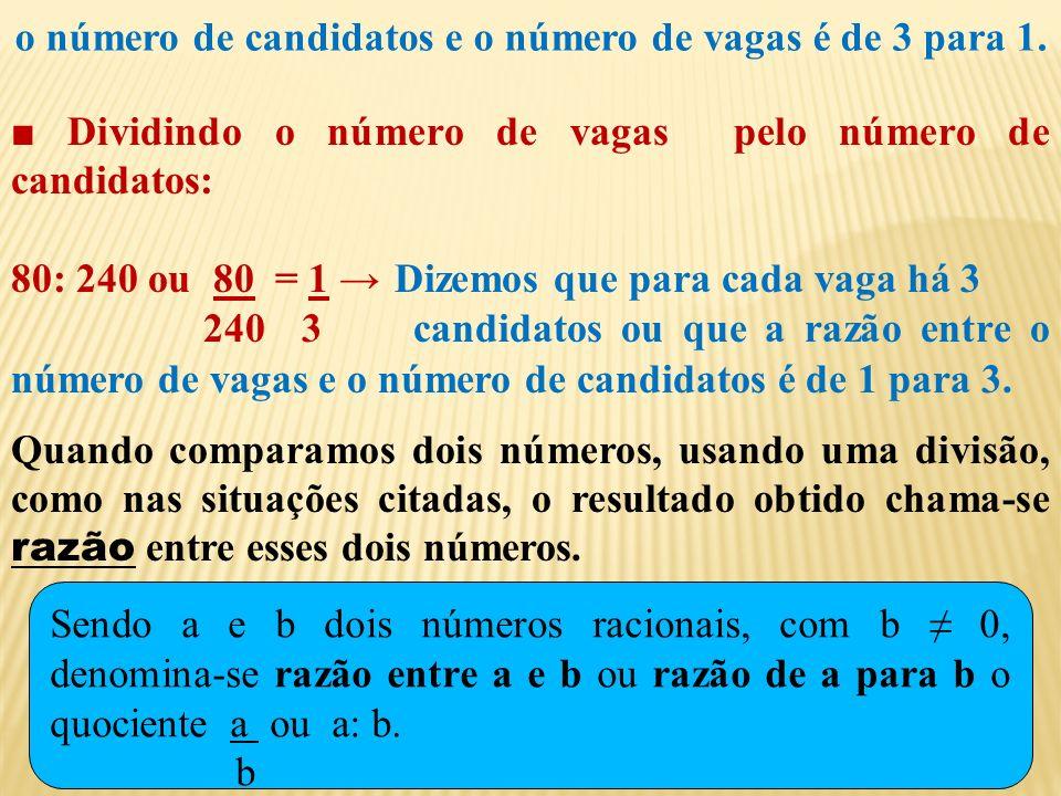 ■ Dividindo o número de vagas pelo número de candidatos: