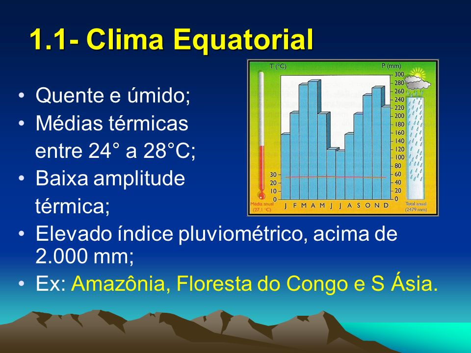 1.1- Clima Equatorial Quente e úmido; Médias térmicas