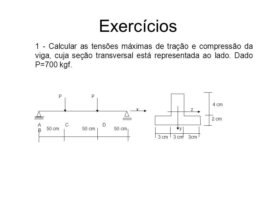 Exercícios1 - Calcular as tensões máximas de tração e compressão da viga, cuja seção transversal está representada ao lado. Dado P=700 kgf.