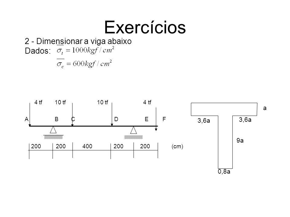 Exercícios 2 - Dimensionar a viga abaixo Dados: a 3,6a 9a 0,8a