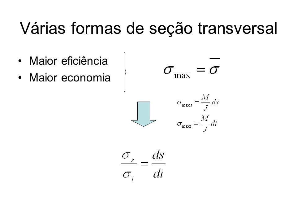 Várias formas de seção transversal