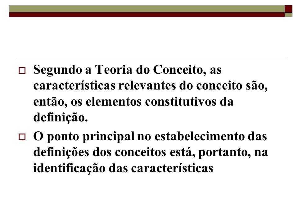 Segundo a Teoria do Conceito, as características relevantes do conceito são, então, os elementos constitutivos da definição.