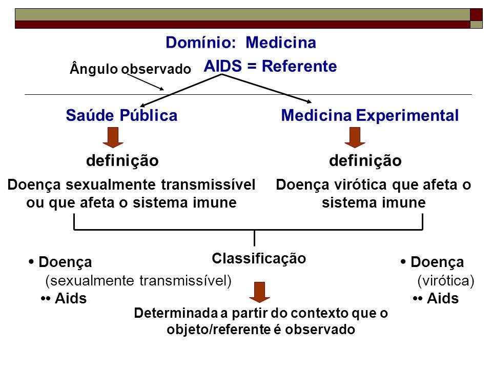 Medicina Experimental