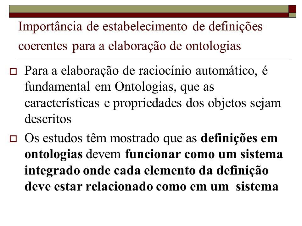 Importância de estabelecimento de definições coerentes para a elaboração de ontologias