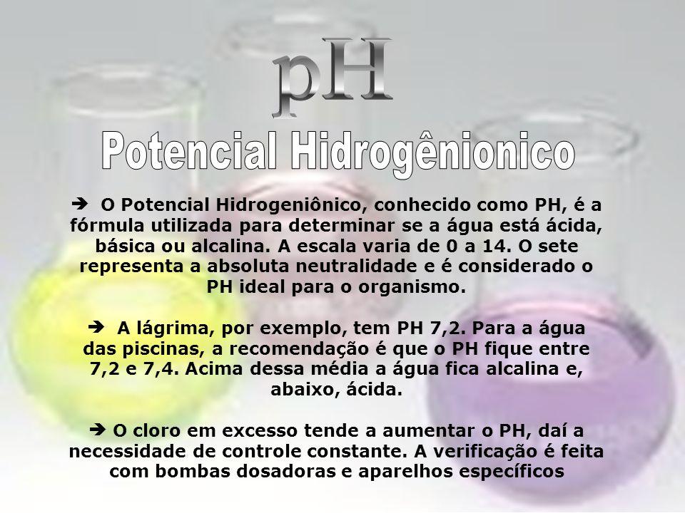 Potencial Hidrogênionico