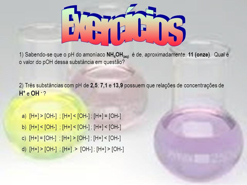 Exercícios 1) Sabendo-se que o pH do amoníaco NH4OH(aq) é de, aproximadamente, 11 (onze). Qual é o valor do pOH dessa substância em questão