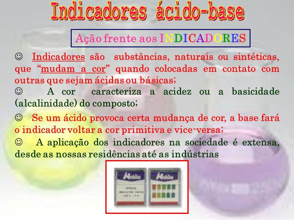 Indicadores ácido-base Ação frente aos INDICADORES