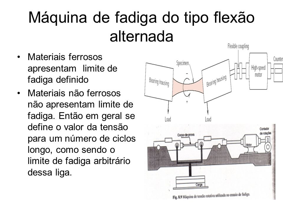 Máquina de fadiga do tipo flexão alternada