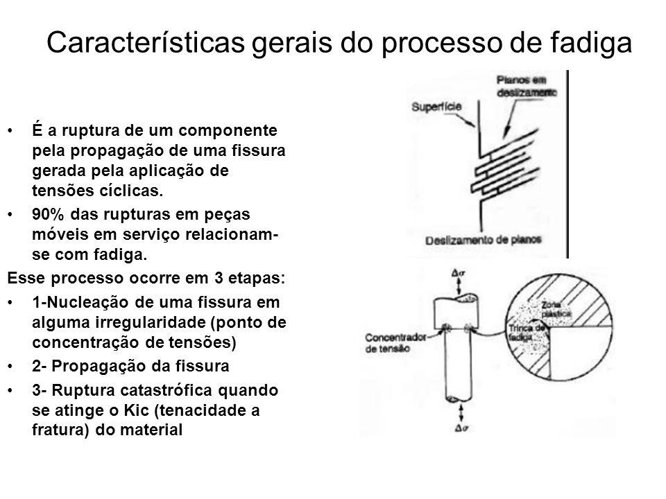 Características gerais do processo de fadiga
