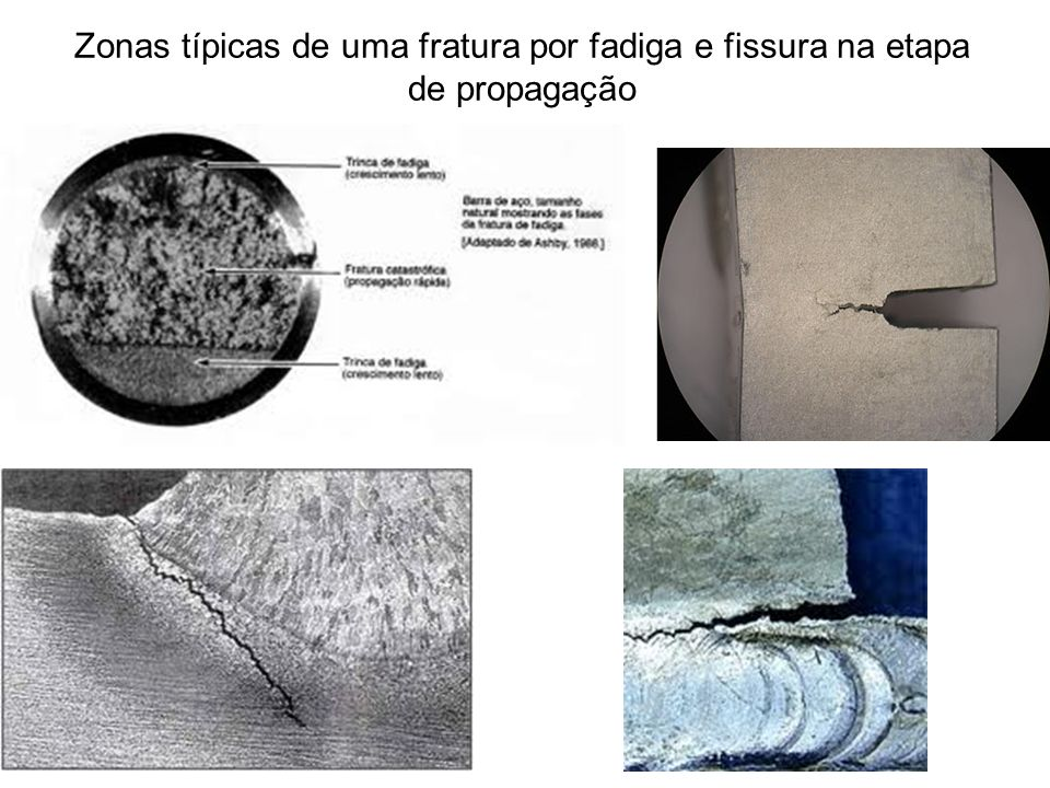 Zonas típicas de uma fratura por fadiga e fissura na etapa de propagação