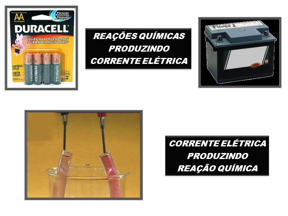 REAÇÕES QUÍMICAS PRODUZINDO CORRENTE ELÉTRICA CORRENTE ELÉTRICA PRODUZINDO REAÇÃO QUÍMICA