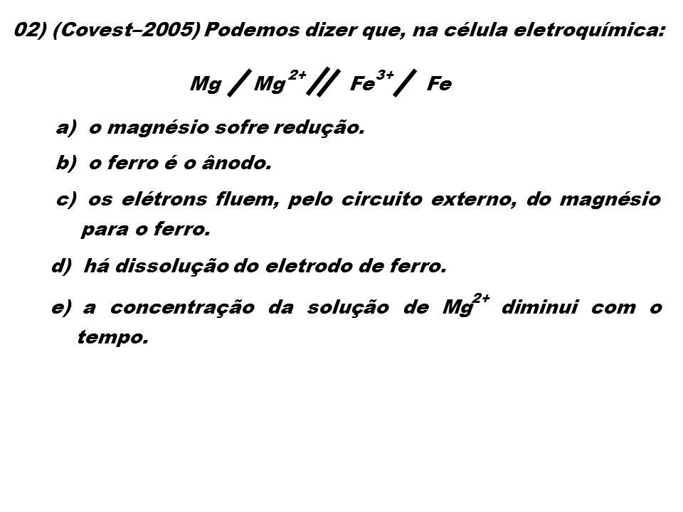 02) (Covest–2005) Podemos dizer que, na célula eletroquímica: