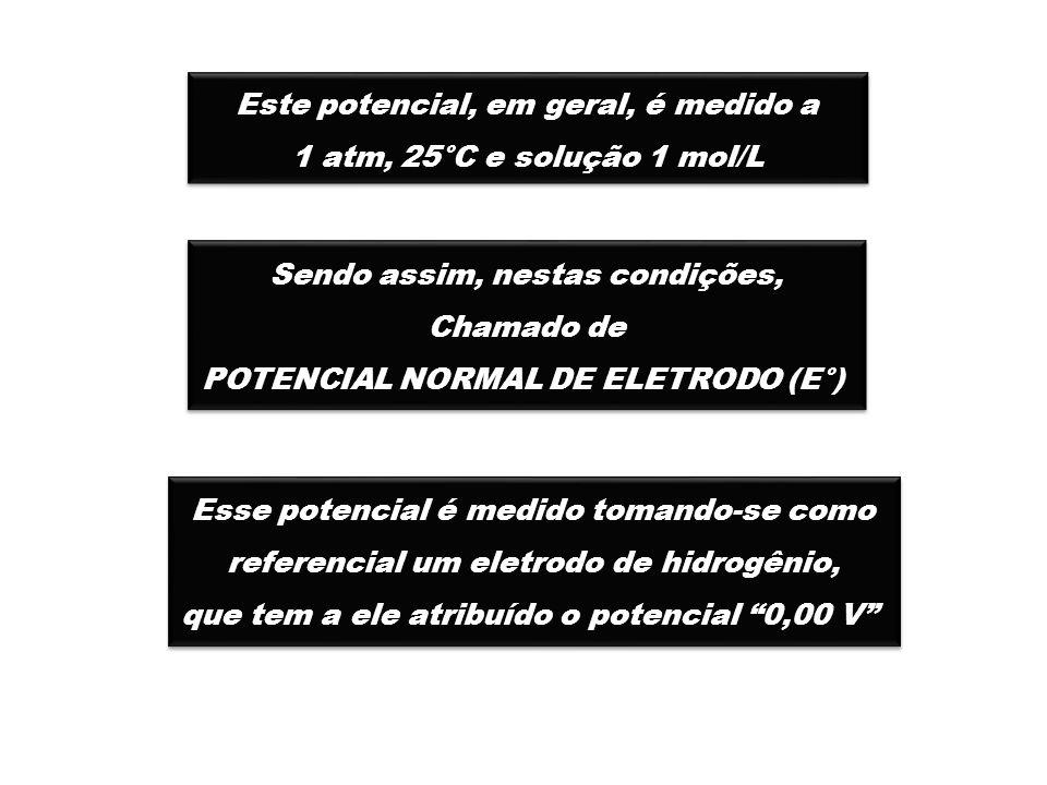 Este potencial, em geral, é medido a 1 atm, 25°C e solução 1 mol/L