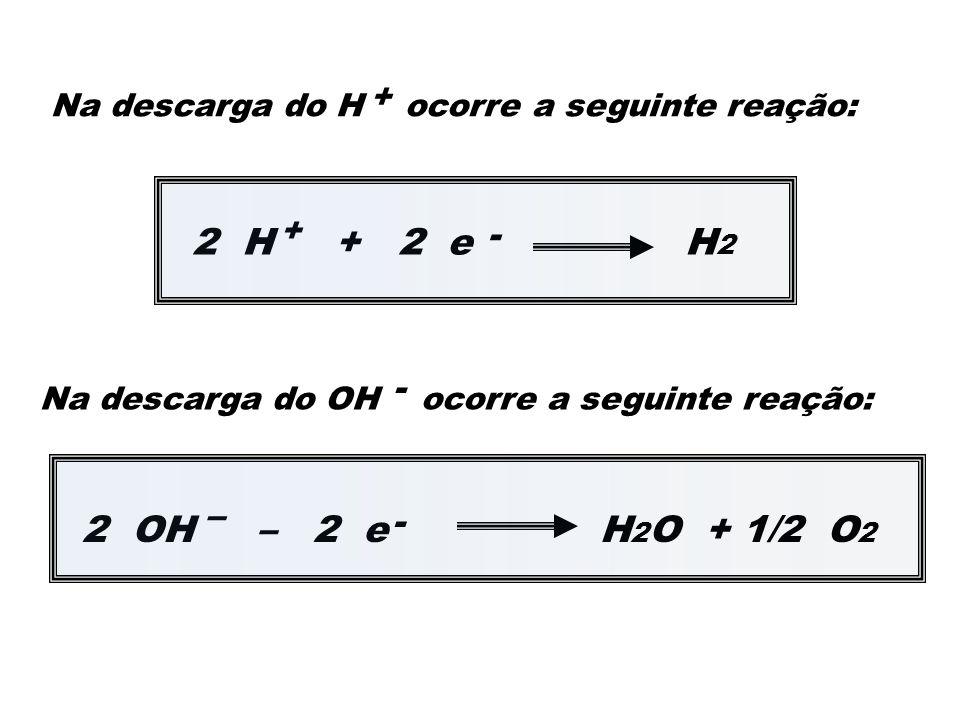 + Na descarga do H ocorre a seguinte reação: + - 2 H + 2 e H2. - Na descarga do OH ocorre a seguinte reação: