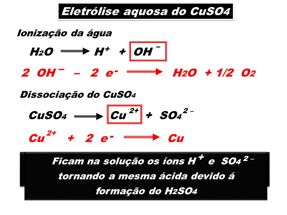 Eletrólise aquosa do CuSO4