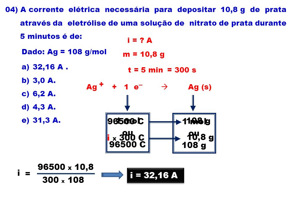 04) A corrente elétrica necessária para depositar 10,8 g de prata
