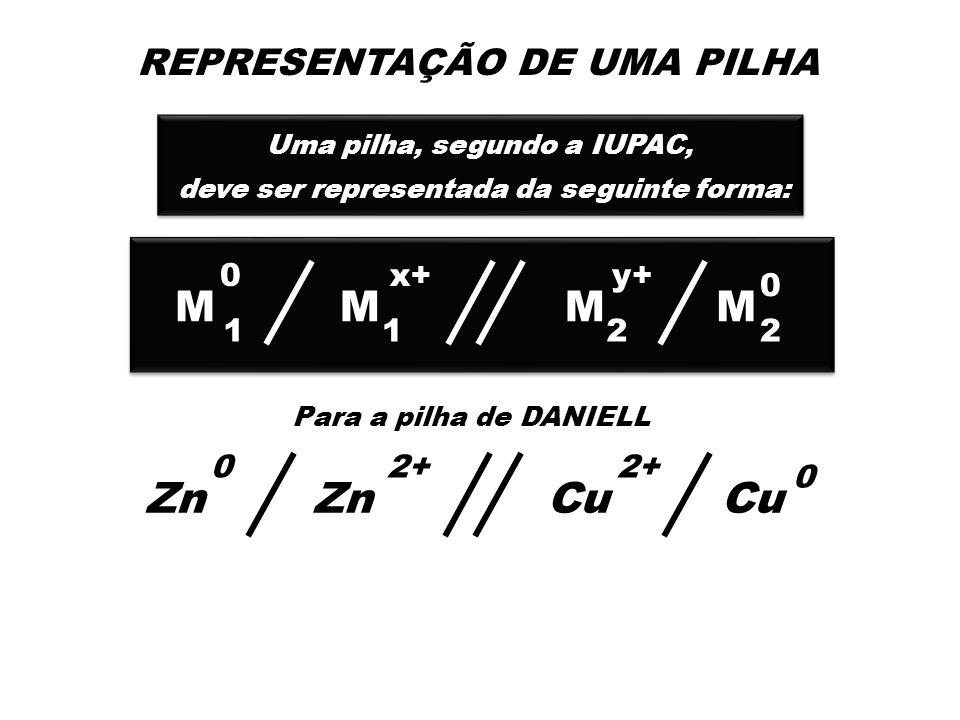 M M M M Zn Zn Cu Cu REPRESENTAÇÃO DE UMA PILHA x+ y+ 1 1 2 2 2+ 2+