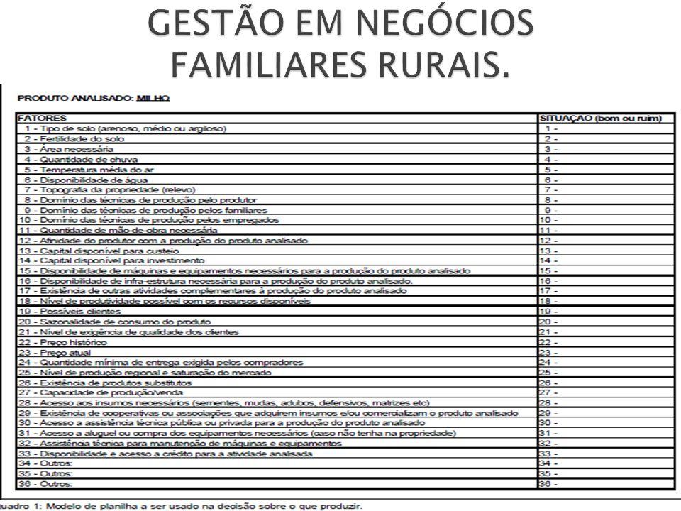 GESTÃO EM NEGÓCIOS FAMILIARES RURAIS.