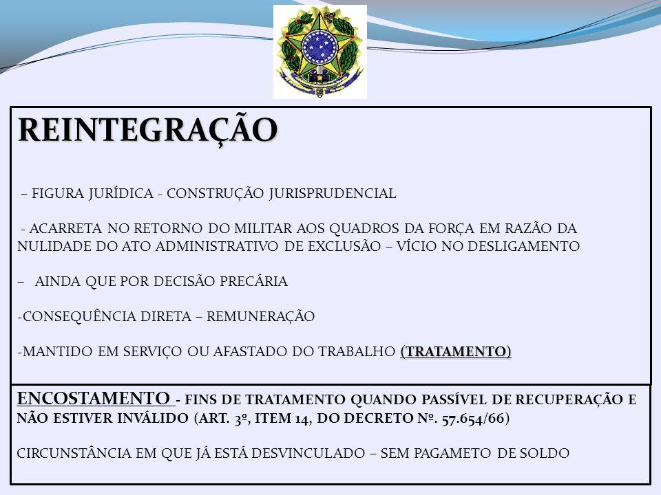 REINTEGRAÇÃO – FIGURA JURÍDICA - CONSTRUÇÃO JURISPRUDENCIAL.