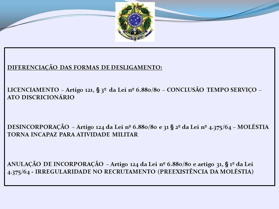 DIFERENCIAÇÃO DAS FORMAS DE DESLIGAMENTO: