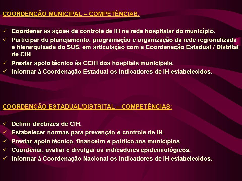 COORDENÇÃO MUNICIPAL – COMPETÊNCIAS: