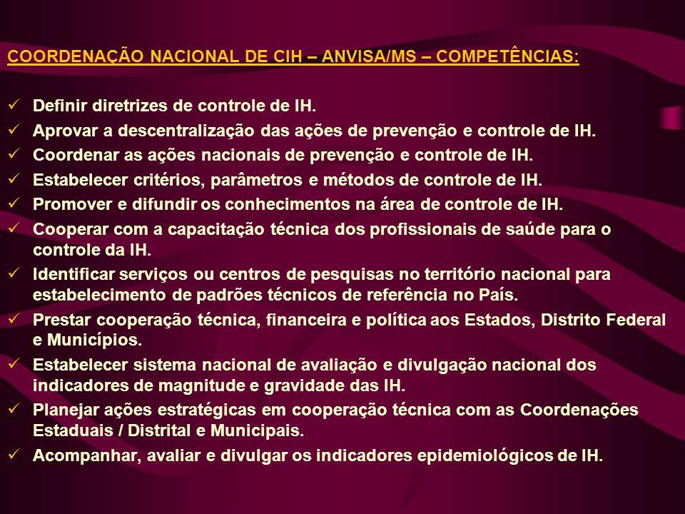 COORDENAÇÃO NACIONAL DE CIH – ANVISA/MS – COMPETÊNCIAS:
