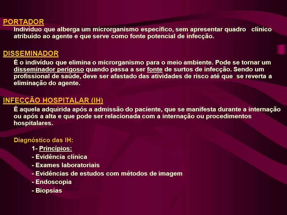 INFECÇÃO HOSPITALAR (IH)