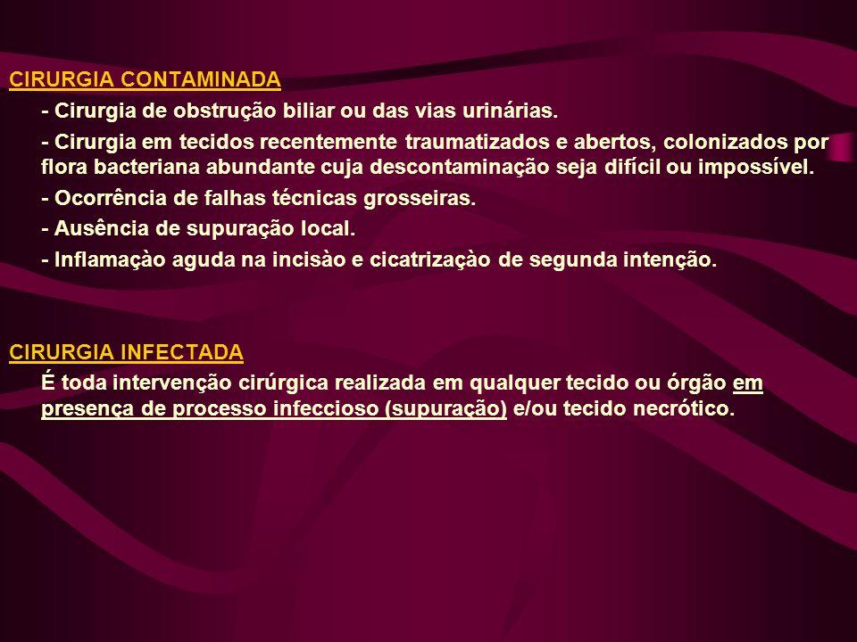 CIRURGIA CONTAMINADA- Cirurgia de obstrução biliar ou das vias urinárias.