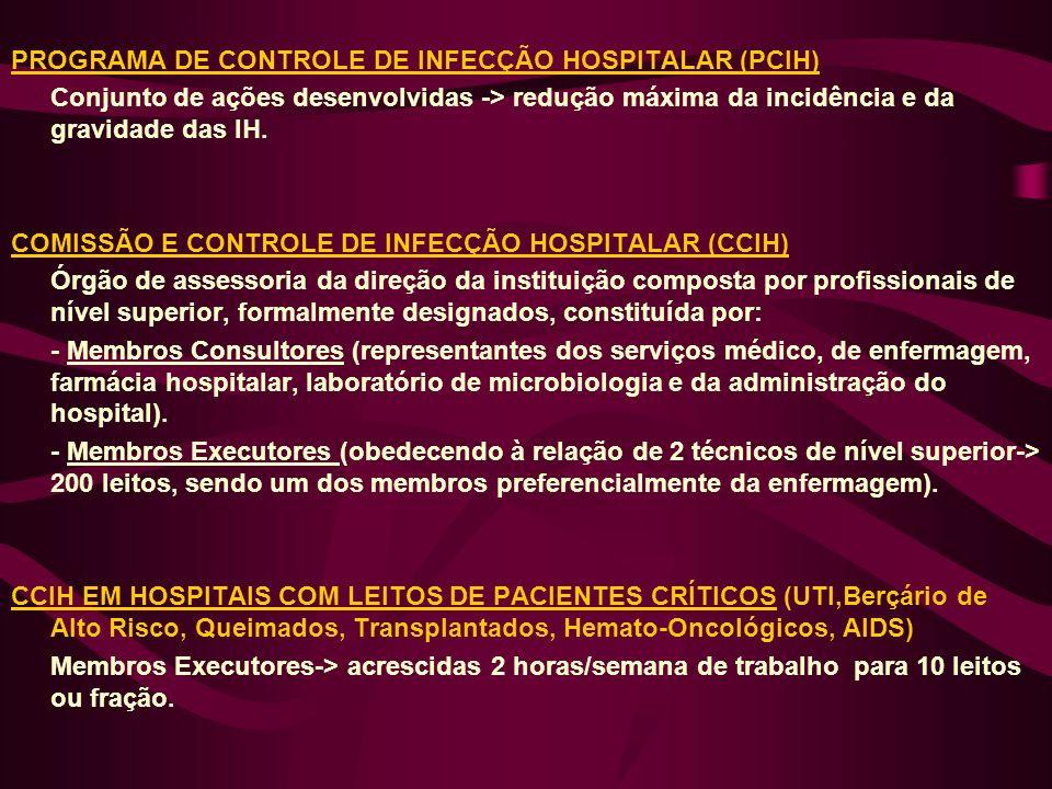 PROGRAMA DE CONTROLE DE INFECÇÃO HOSPITALAR (PCIH)