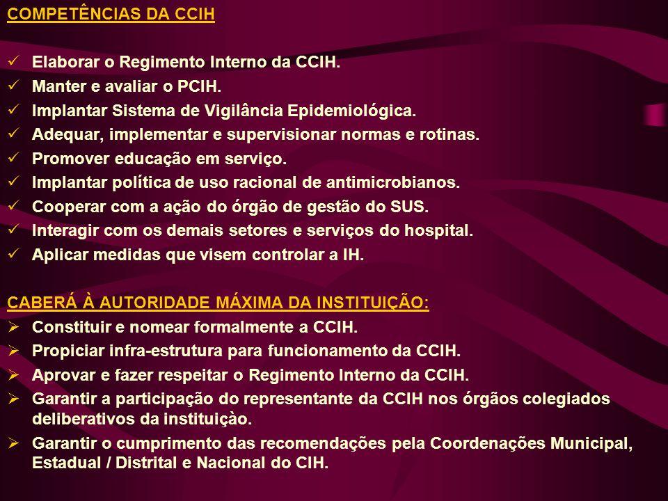 COMPETÊNCIAS DA CCIH Elaborar o Regimento Interno da CCIH. Manter e avaliar o PCIH. Implantar Sistema de Vigilância Epidemiológica.