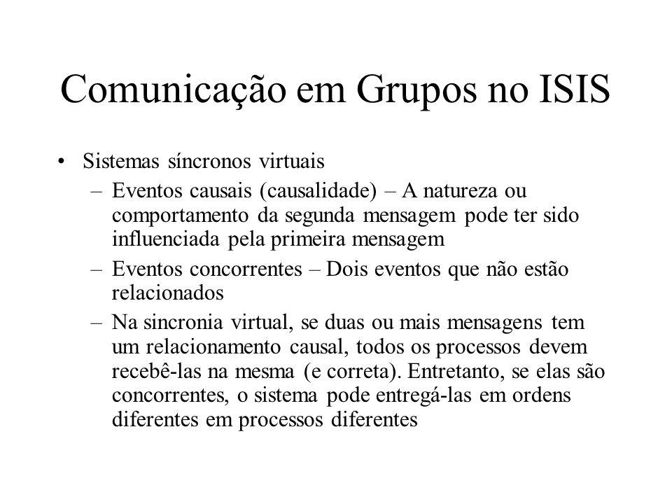 Comunicação em Grupos no ISIS