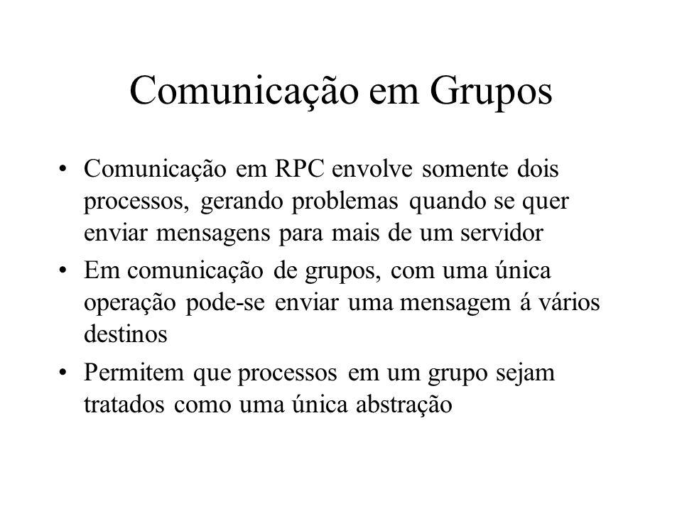 Comunicação em Grupos Comunicação em RPC envolve somente dois processos, gerando problemas quando se quer enviar mensagens para mais de um servidor.