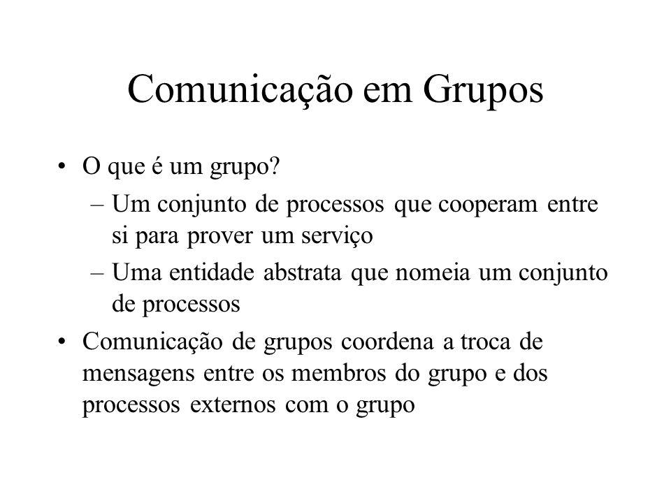 Comunicação em Grupos O que é um grupo