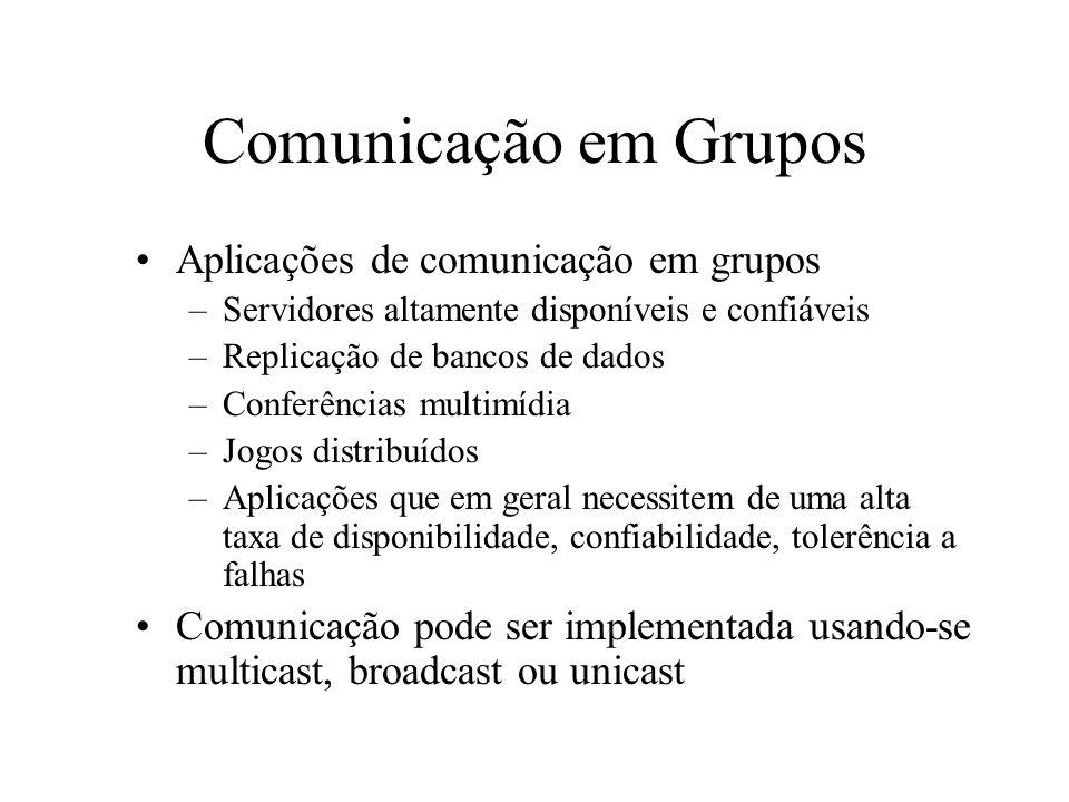 Comunicação em Grupos Aplicações de comunicação em grupos