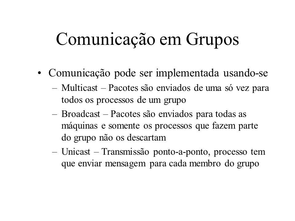 Comunicação em Grupos Comunicação pode ser implementada usando-se