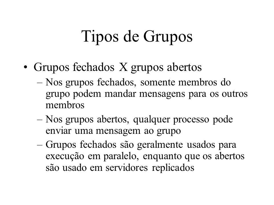 Tipos de Grupos Grupos fechados X grupos abertos