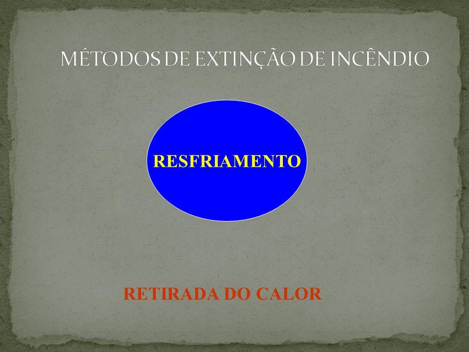 MÉTODOS DE EXTINÇÃO DE INCÊNDIO