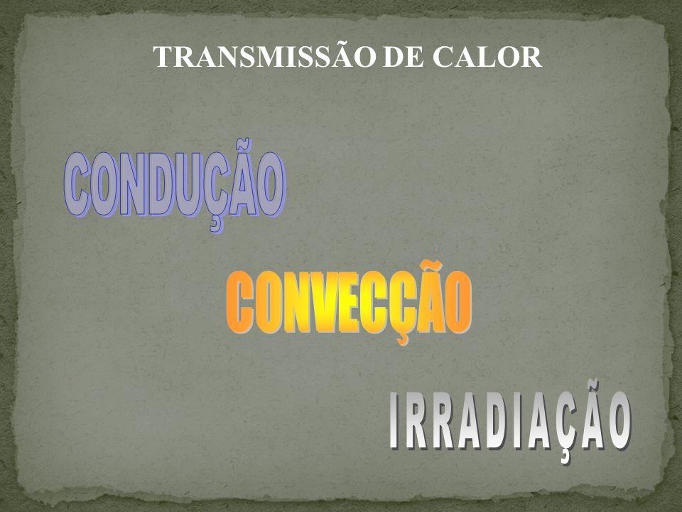 TRANSMISSÃO DE CALOR CONDUÇÃO CONVECÇÃO IRRADIAÇÃO